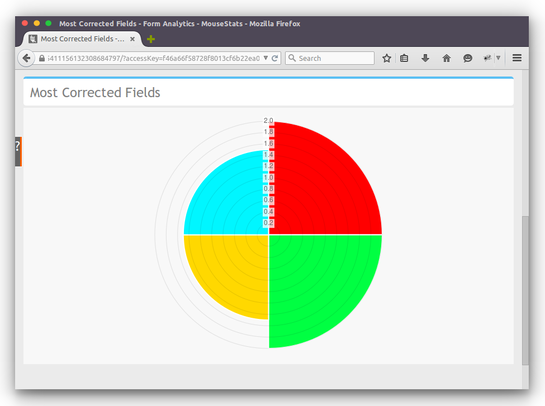 MouseStats Form Analytics_6