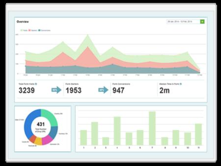 Formisimo Conversion Tracking_0